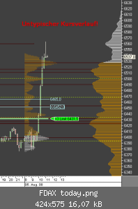FDAX today.png